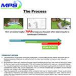 MPS Process